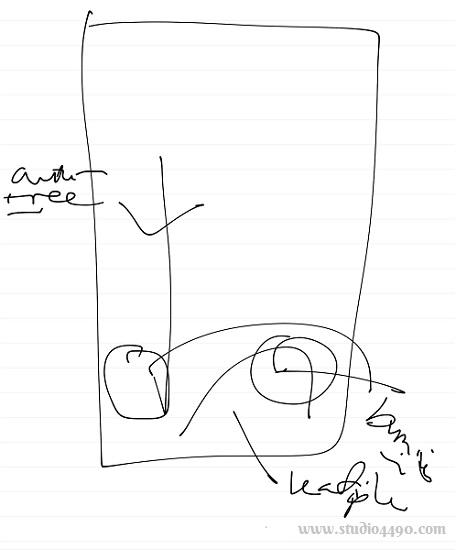 Sketch Idea using Penultimate app.